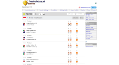 livescore.tennis-data.co.uk