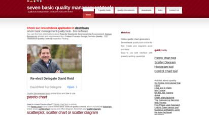 welcome to qtcharts com online quality chart generators seven