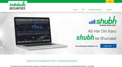 Day ndx option trading 2017