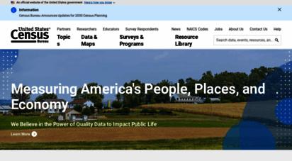 2020census.gov -