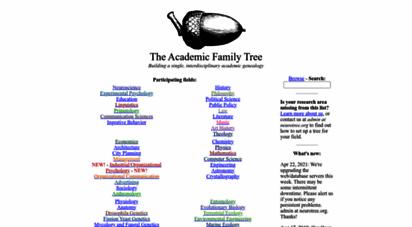 academictree.org - the academic family tree