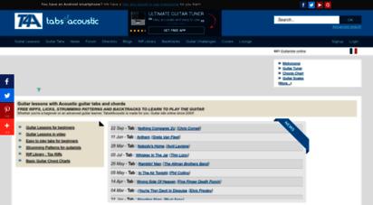 allguitartools.com - guitar chords, scales and more.