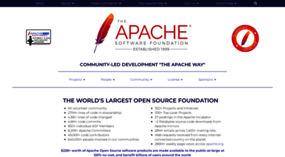 apache.org - welcome to the apache software foundation!