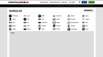 arabamkacyakar.com - arabam kaç yakar  yakıt tüketim ansiklopedisi
