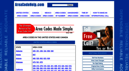 areacodehelp.com - area code help and area code look up by state or area code