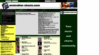 australian-charts.com