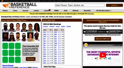 basketball-reference.com