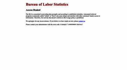 bls.gov - u.s. bureau of labor statistics