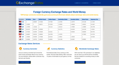 canjean.com - canjean - currency exchange rates and world money