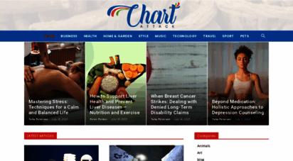 chartattack.com - chart attack - best magazine 2020