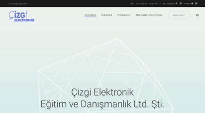 cizgi.com.tr - çizgi elektronik  ana sayfa