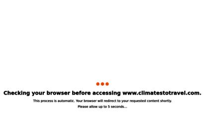 climatestotravel.com - climates to travel - world climate guide