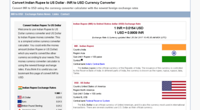 convertinrusd.com - convert indian rupee to us dollar - inr to usd currency converter