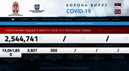 covid19.rs - covid-19