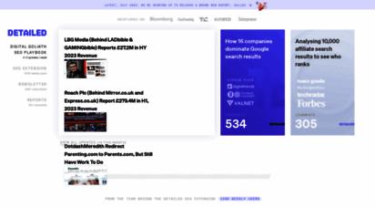 detailed.com - detailed.com  seo anlysis, tools & insights