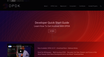 Welcome to Dpdk org - Home - DPDK