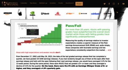 earningswhispers.com