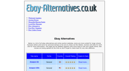Welcome To Ebay Alternatives Co Uk Alternatives To Ebay Other Online Selling Venues And Auction Sites