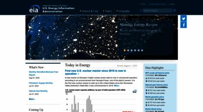 eia.gov - homepage - u.s. energy information administration eia