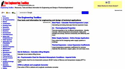 engineeringtoolbox.com - engineering toolbox