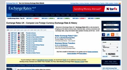 exchangerates.org.uk -
