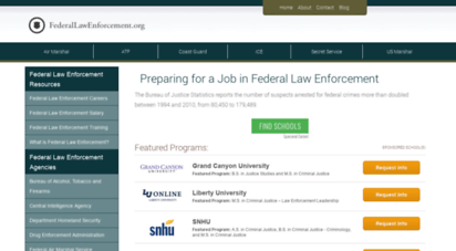 federallawenforcement.org - requirements for federal law enforcement jobs  federal law enforcement education