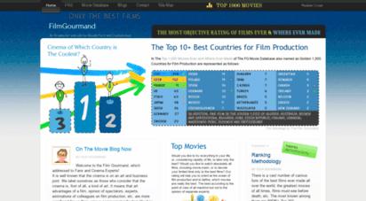 filmgourmand.com -