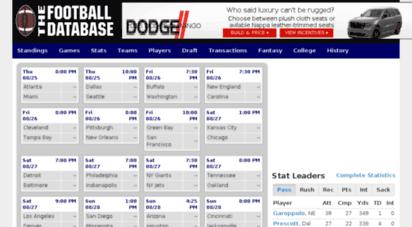 footballdb.com - football statistics and history  the football database
