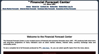 forecasts.org - financial forecast center - financial market and economic forecasts