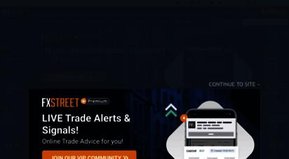 fxstreet.com
