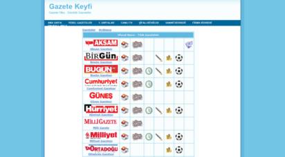 gazetekeyfi.tv.tr - gazete keyfi gazeteler ulusal basın online gazete oku gazete başlıkları