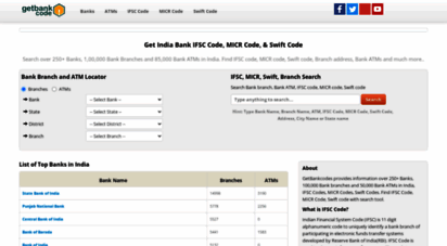 getbankcode.com - bank branches, bank atms india, ifsc code, micr code, swift code