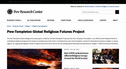 globalreligiousfutures.org - pew-templeton: global religious futures project