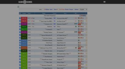 globescores.net - globescores.net - soccer livescore, live soccer results