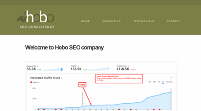 hobo-web.co.uk - hobo uk seo services - remote seo management for your web team