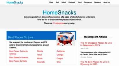 homesnacks.net - homesnacks: bite-sized information about  you live - homesnacks
