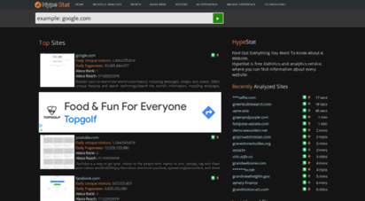 hypestat.com - web statistics and anlysis  hypestat