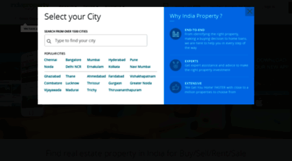 indiaproperty.com