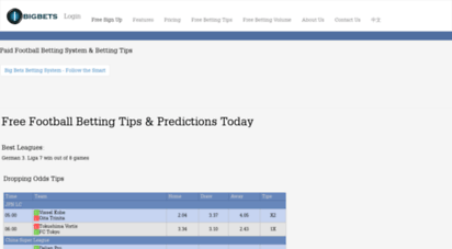 iwinmore.com - free football betting tips today, best football predictions & dropping odds tips
