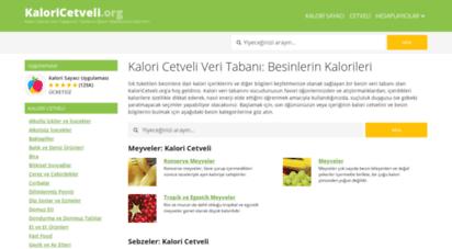 kaloricetveli.org - kalori cetveli: yüzlerce besin maddesinin kalorileri