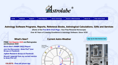 Welcome to Kiosk alabe com - ASTROLABE: Astrology Software, Reports
