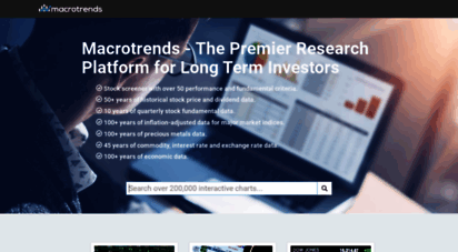 macrotrends.net - macrotrends  the long term perspective on markets