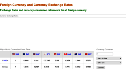 majorexchangerates.com - foreign currency exchange rates