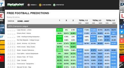 megafooty.com - free football predictions & betting tips - megafooty