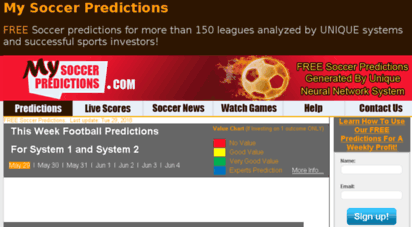 mysoccerpredictions.com - my soccer predictions  generated by unique neural network system
