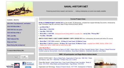 naval-history.net