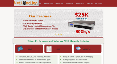Welcome to Netloadinc com - Network Traffic Generator