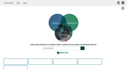 openei.org - energy information, data, and other resources  openei