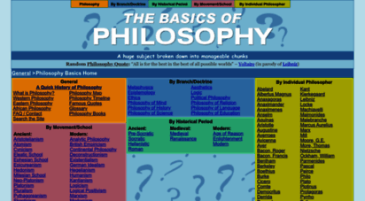 philosophybasics.com - the basics of philosophy: a huge subject broken down  manageable chunks