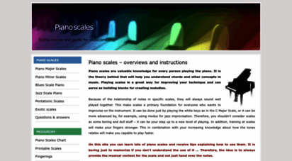 pianoscales.org - piano scales - learn how to play scales on piano